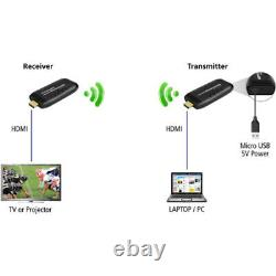 Diamond Wireless Hdmi Usb Powered Extender Kit, Tv Transmitter & Receiver For Hd