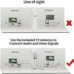 Wireless HDMI Extender, Transmitter and Receiver 1080P@60Hz (ShuOne 811W)